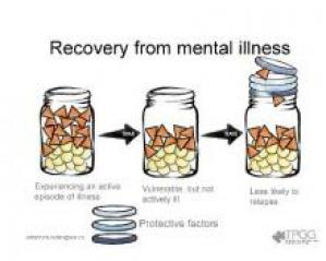 Rings representing protective factors, can be stacked on top of jar to make it taller (representing recovery from mental ill-health)