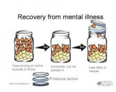 Jar metaphor for recovery from mental illness