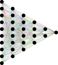Dots and lines representing a neural network