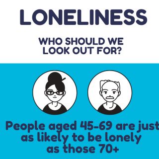 Loneliness, who should we look out for?